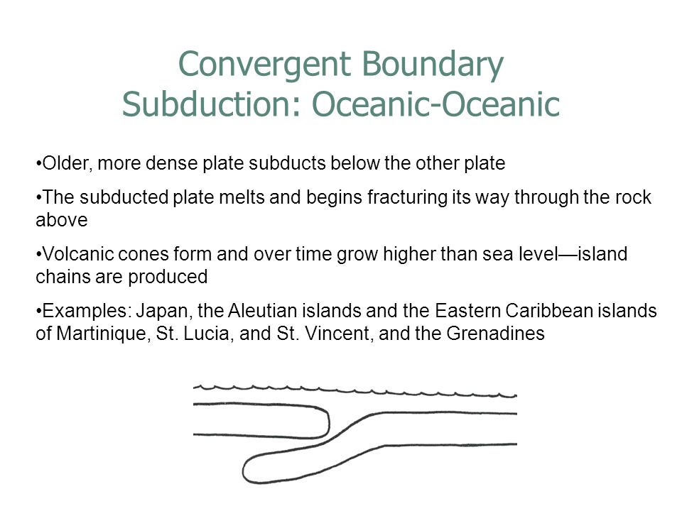 Convergent Boundary Subduction: Oceanic-Oceanic Older, more dense plate subducts below the other plate The subducted plate melts and begins fracturing