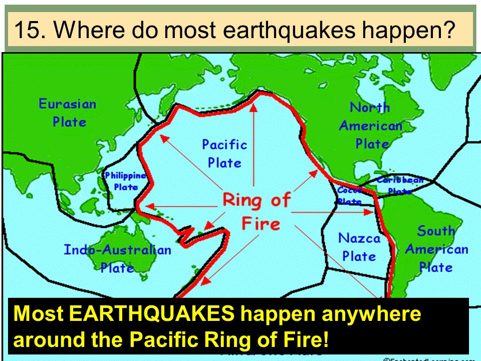Most EARTHQUAKES happen anywhere around the Pacific Ring of Fire.