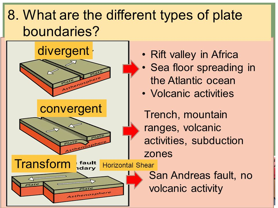 16.What type of landform is created when two continental plates collide.
