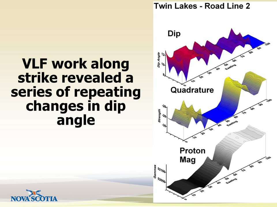 Natural Resources VLF work along strike revealed a series of repeating changes in dip angle