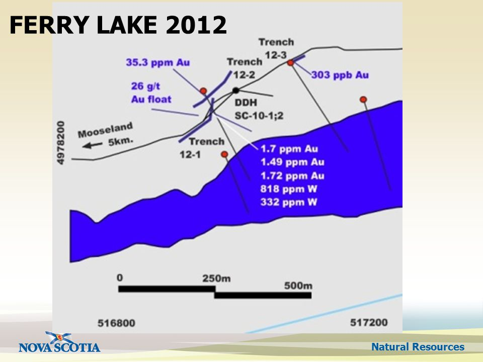 Natural Resources FERRY LAKE 2012