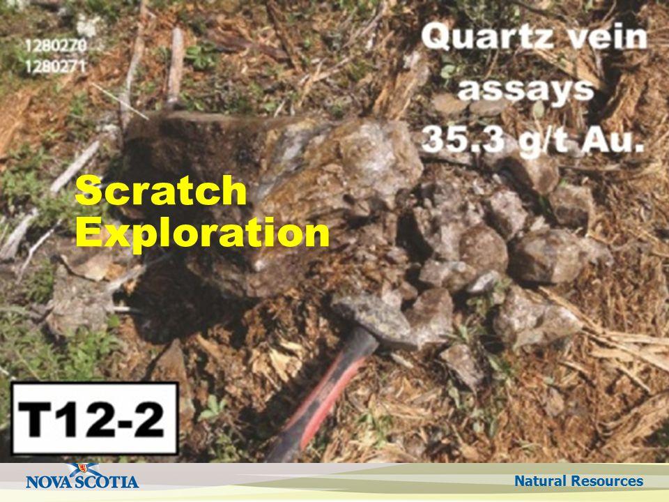 Scratch Exploration