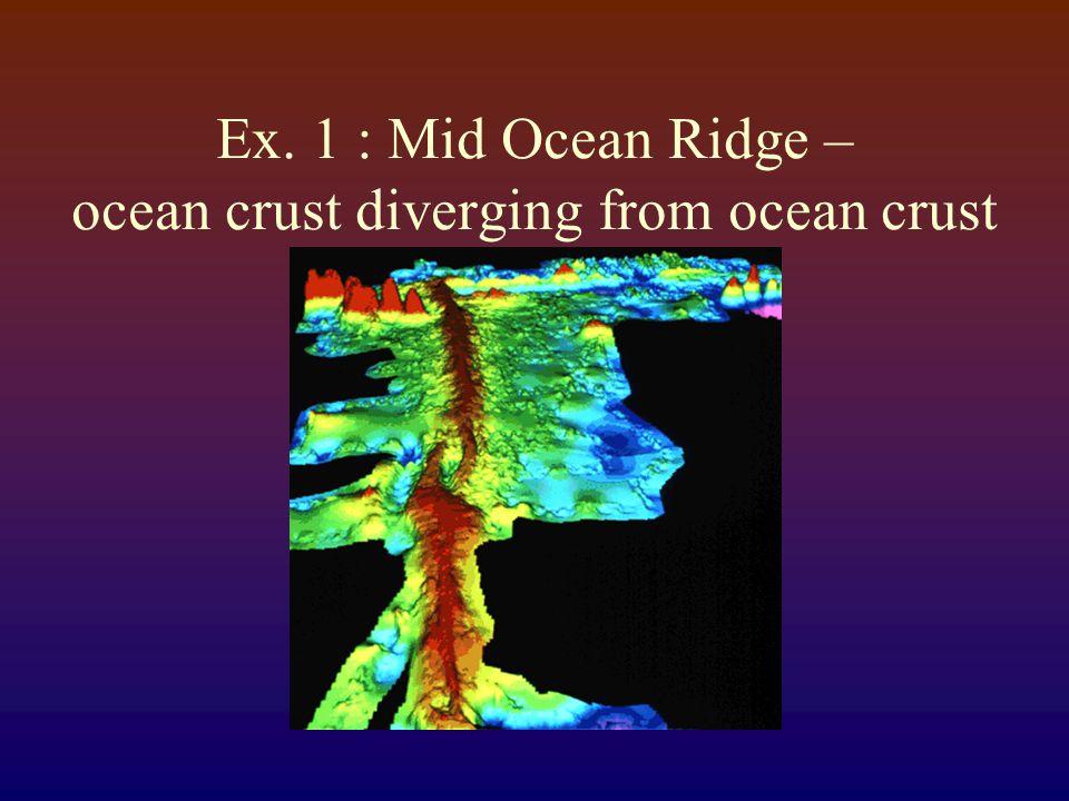 Ex. 1 : Mid Ocean Ridge – ocean crust diverging from ocean crust