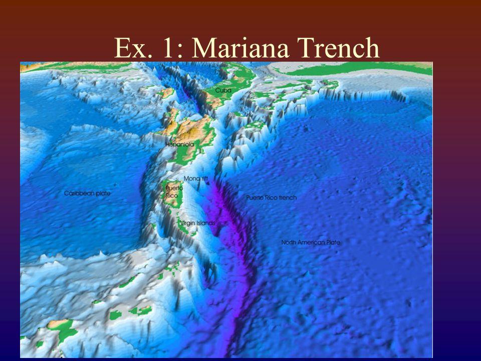 Ex. 1: Mariana Trench