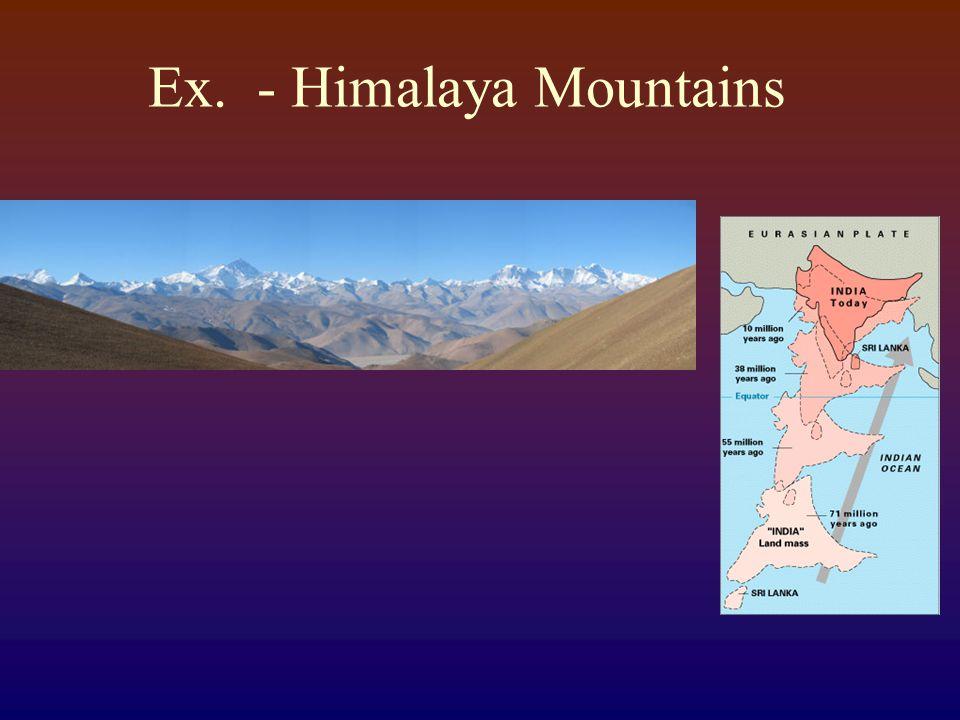 Ex. - Himalaya Mountains