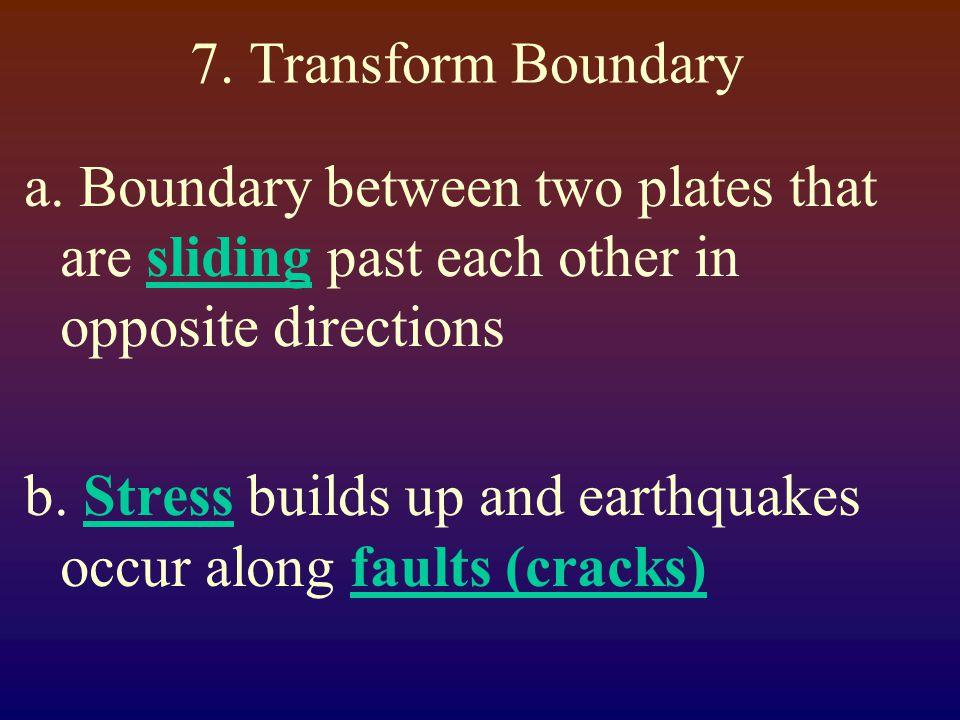 7. Transform Boundary a.