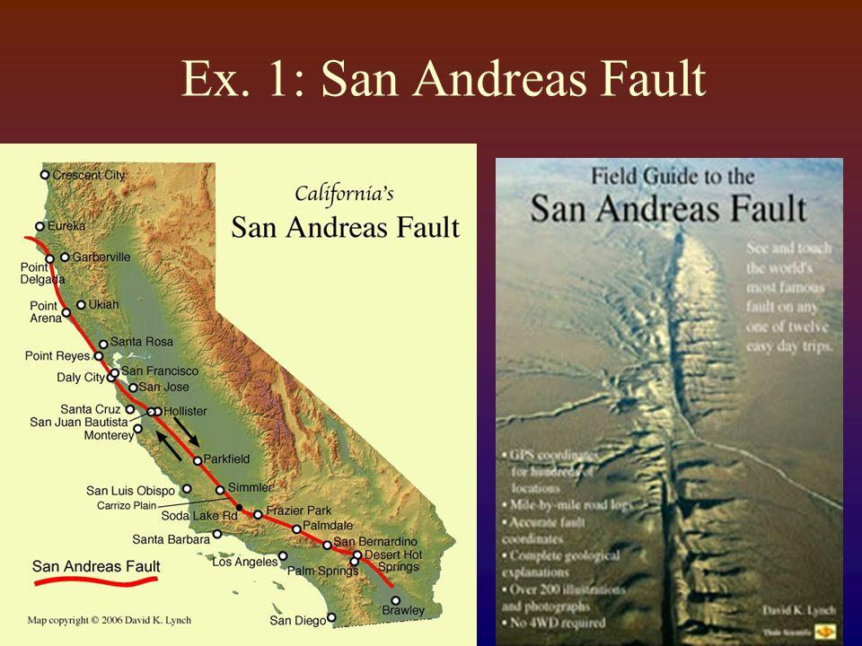 Ex. 1: San Andreas Fault