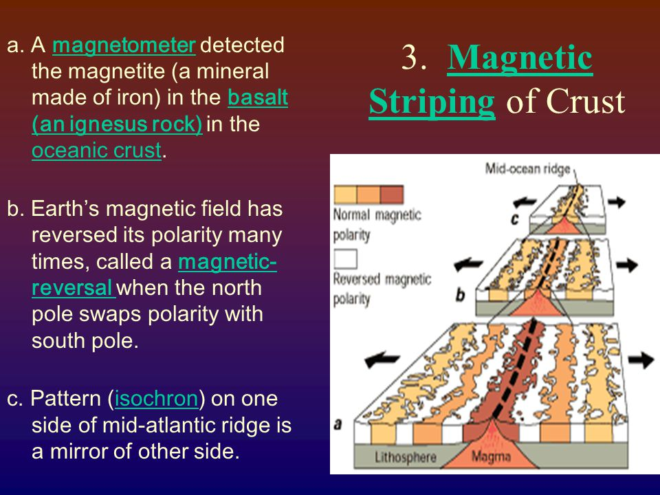 3. Magnetic Striping of Crust a.