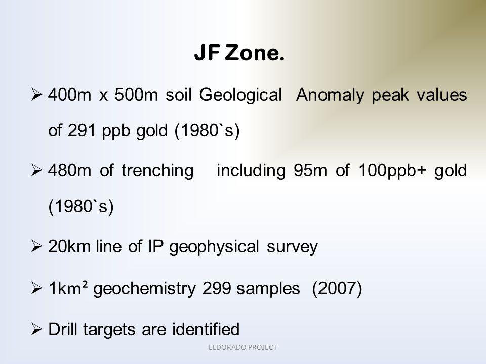 JF Zone.
