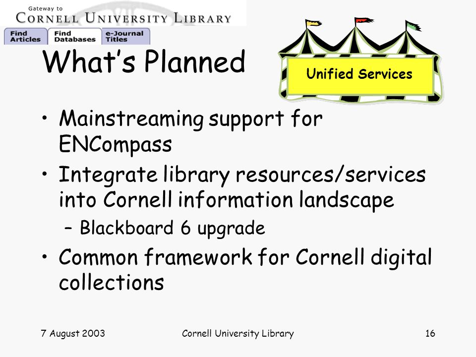 7 August 2003Cornell University Library16 What's Planned Mainstreaming support for ENCompass Integrate library resources/services into Cornell information landscape –Blackboard 6 upgrade Common framework for Cornell digital collections Unified Services