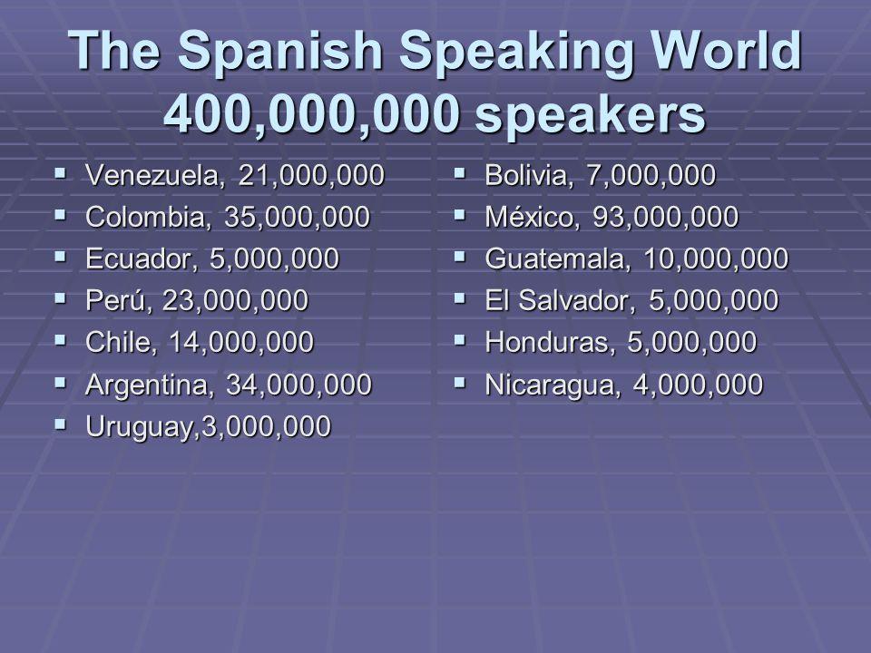 The Spanish Speaking World 400,000,000 speakers  Venezuela, 21,000,000  Colombia, 35,000,000  Ecuador, 5,000,000  Perú, 23,000,000  Chile, 14,000,000  Argentina, 34,000,000  Uruguay,3,000,000  Bolivia, 7,000,000  México, 93,000,000  Guatemala, 10,000,000  El Salvador, 5,000,000  Honduras, 5,000,000  Nicaragua, 4,000,000