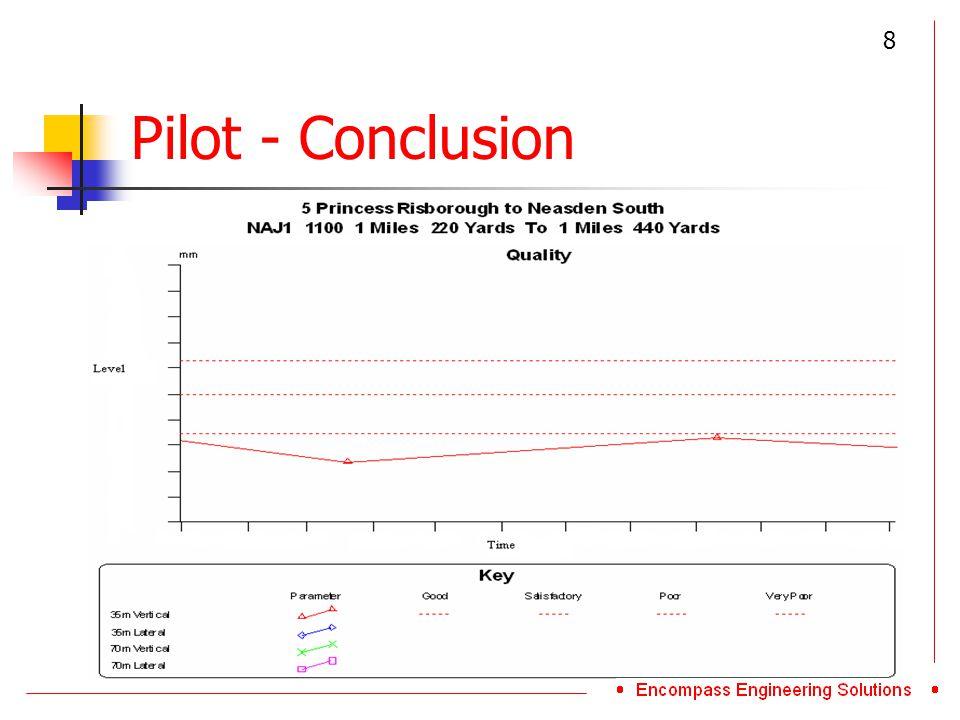 Pilot - Conclusion 8