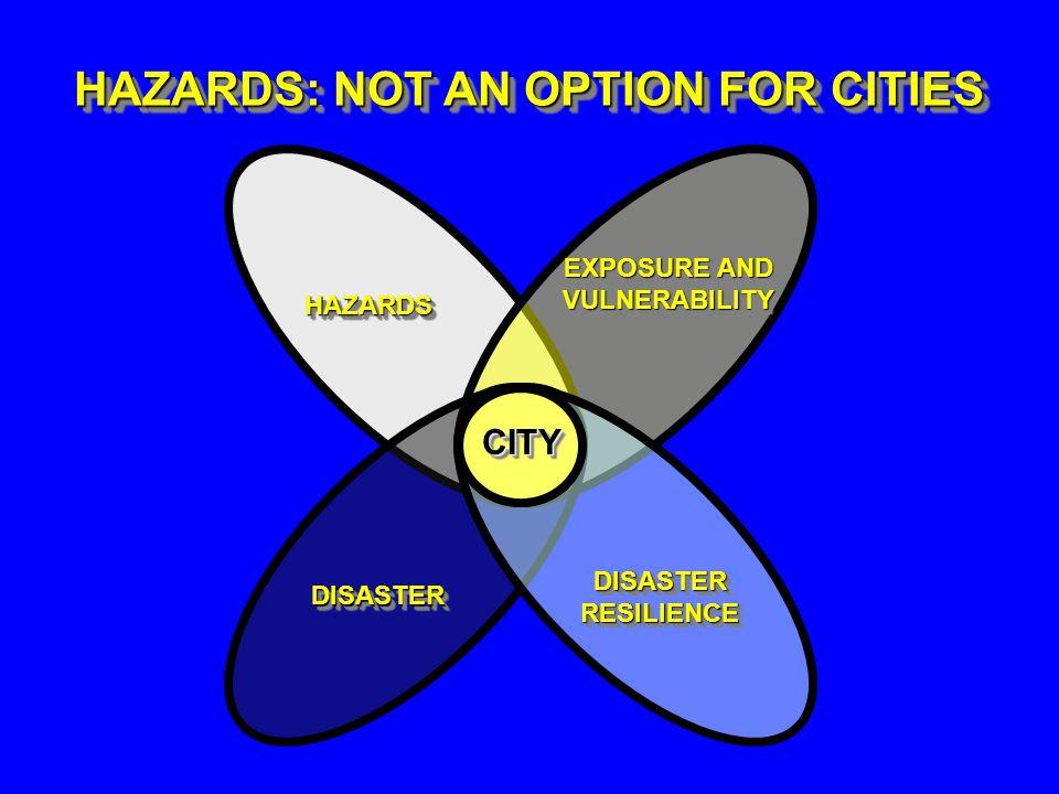 HAZARDSHAZARDS HAZARDS: NOT AN OPTION FOR CITIES EXPOSURE AND VULNERABILITY DISASTERDISASTER DISASTER RESILIENCE CITYCITY