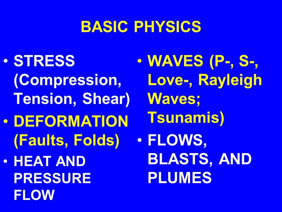 PHYSICS OF A TSUNAMI PHYSICS OF A TSUNAMI