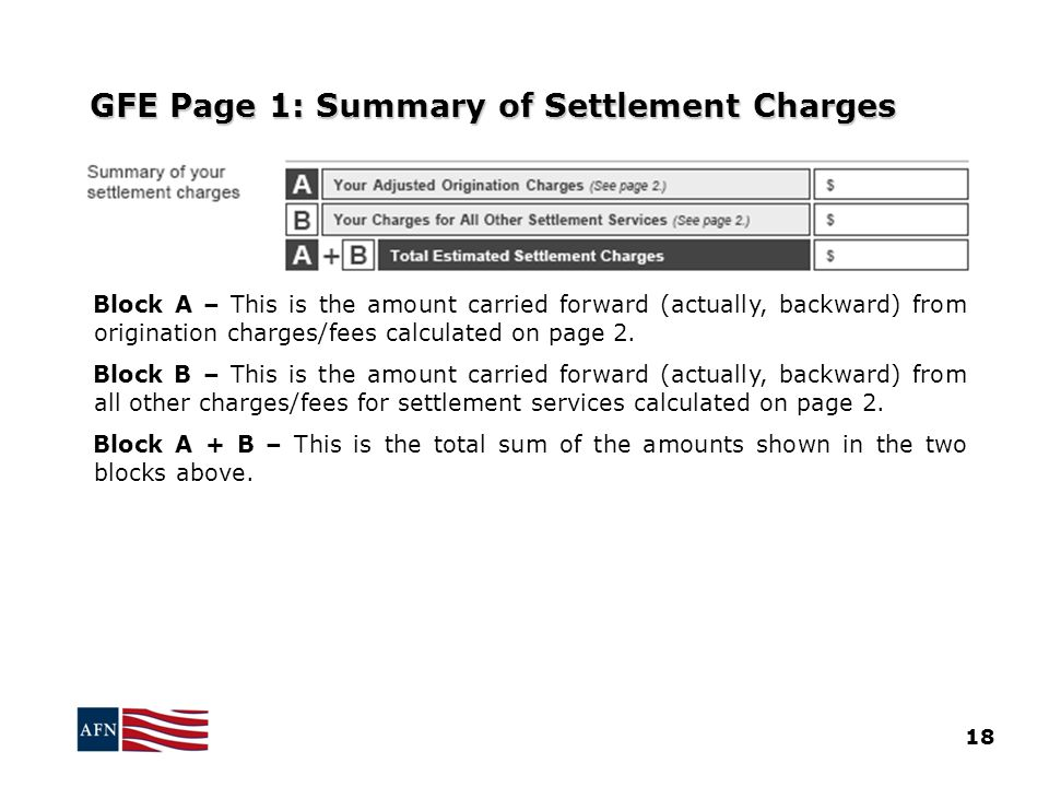 GFE Page 1: Summary of Settlement Charges Block A – This is the amount carried forward (actually, backward) from origination charges/fees calculated on page 2.