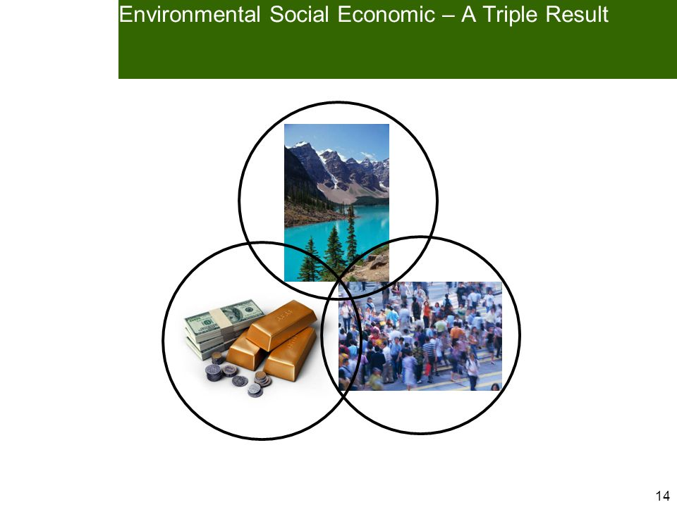 14 Environmental Social Economic – A Triple Result