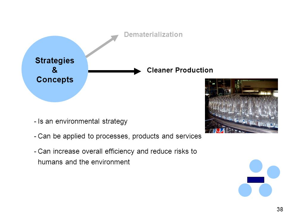 38 Strategies & Concepts Dematerialization Cleaner Production -Is an environmental strategy -Can be applied to processes, products and services -Can increase overall efficiency and reduce risks to humans and the environment
