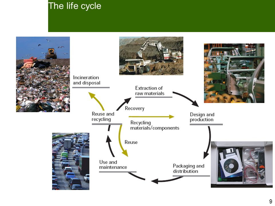 20 Who is Active in Life Cycle Thinking Today? D AIMLER C HRYSLER