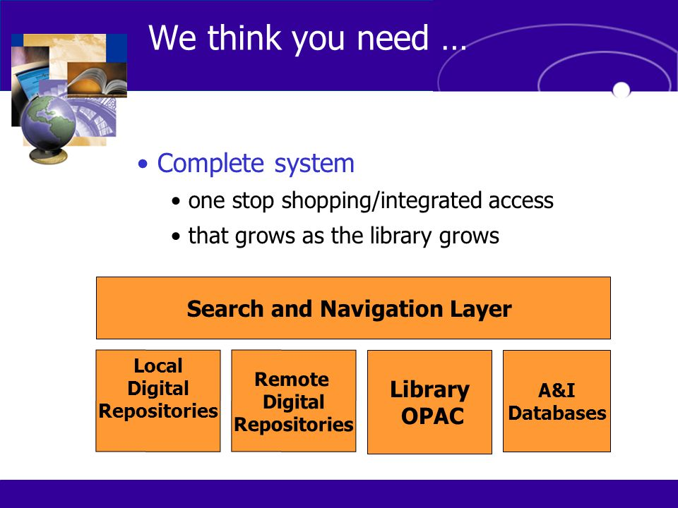 We think you need … Library OPAC Local Digital Repositories Search and Navigation Layer Remote Digital Repositories A&I Databases Complete system one