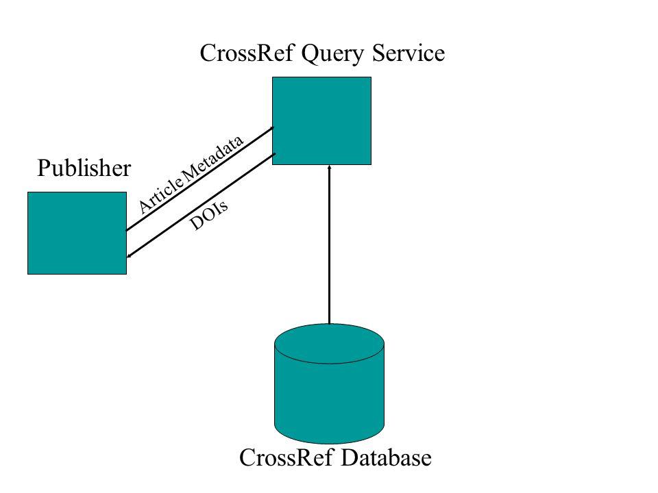 CrossRef Query Service Publisher Article Metadata CrossRef Database DOIs