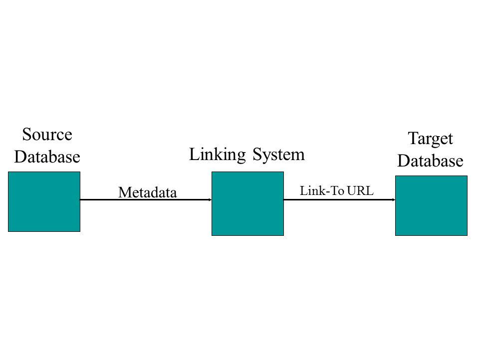 Source Database Linking System Target Database Metadata Link-To URL