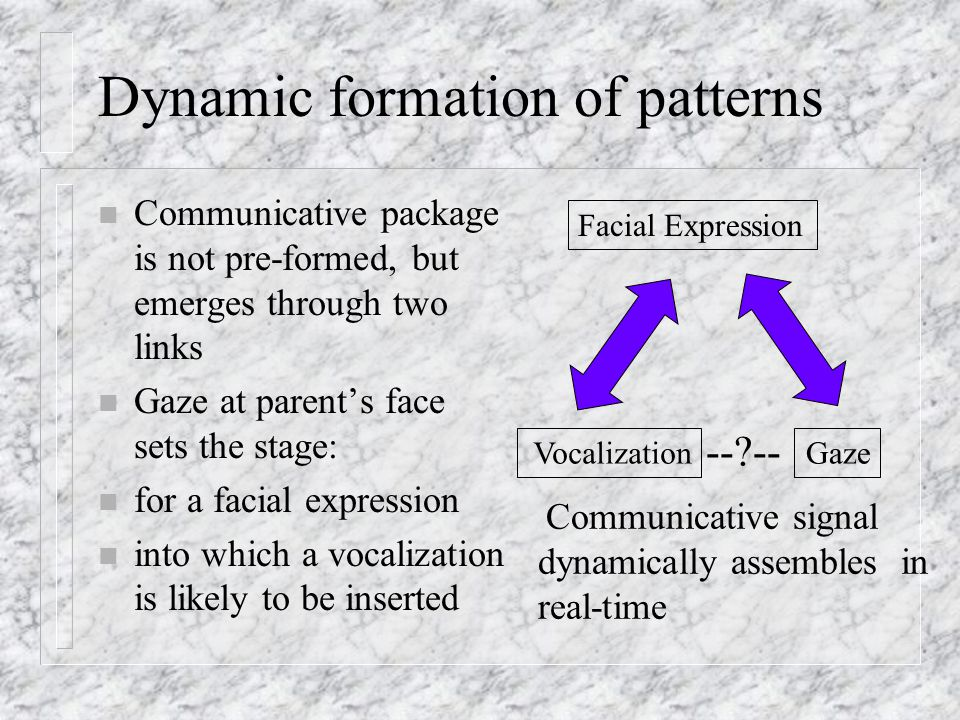 Dynamic formation of patterns n Communicative package is not pre-formed, but emerges through two links n Gaze at parent's face sets the stage: n for a facial expression n into which a vocalization is likely to be inserted Communicative signal dynamically assembles in real-time Facial Expression VocalizationGaze -- --