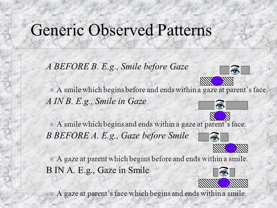 Generic Observed Patterns – A BEFORE B.