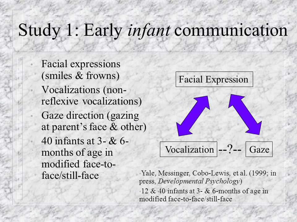 Study 1: Early infant communication Facial expressions (smiles & frowns) Vocalizations (non- reflexive vocalizations) Gaze direction (gazing at parent's face & other) 40 infants at 3- & 6- months of age in modified face-to- face/still-face Facial Expression VocalizationGaze -- -- Yale, Messinger, Cobo-Lewis, et al.