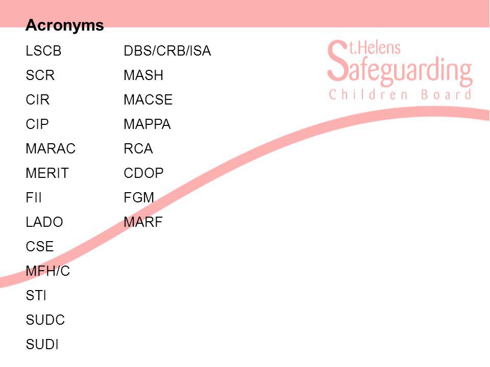 Acronyms LSCBDBS/CRB/ISA SCRMASH CIRMACSE CIPMAPPA MARACRCA MERITCDOP FIIFGM LADOMARF CSE MFH/C STI SUDC SUDI