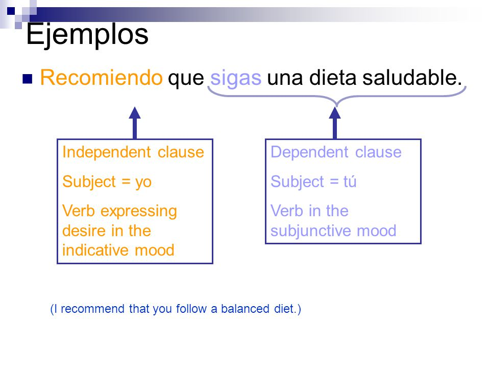 The subjunctive mood is used in complex sentences to express hypothetical situations (things that may or may not be real or factual) or situations tow