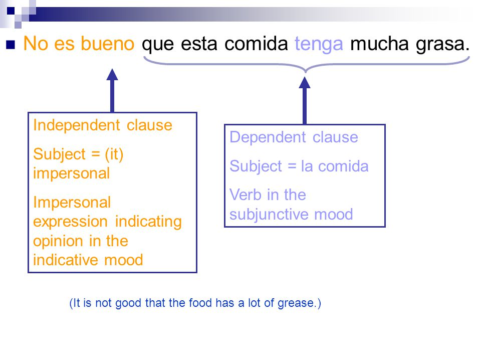 Ejemplos Recomiendo que sigas una dieta saludable. Independent clause Subject = yo Verb expressing desire in the indicative mood Dependent clause Subj