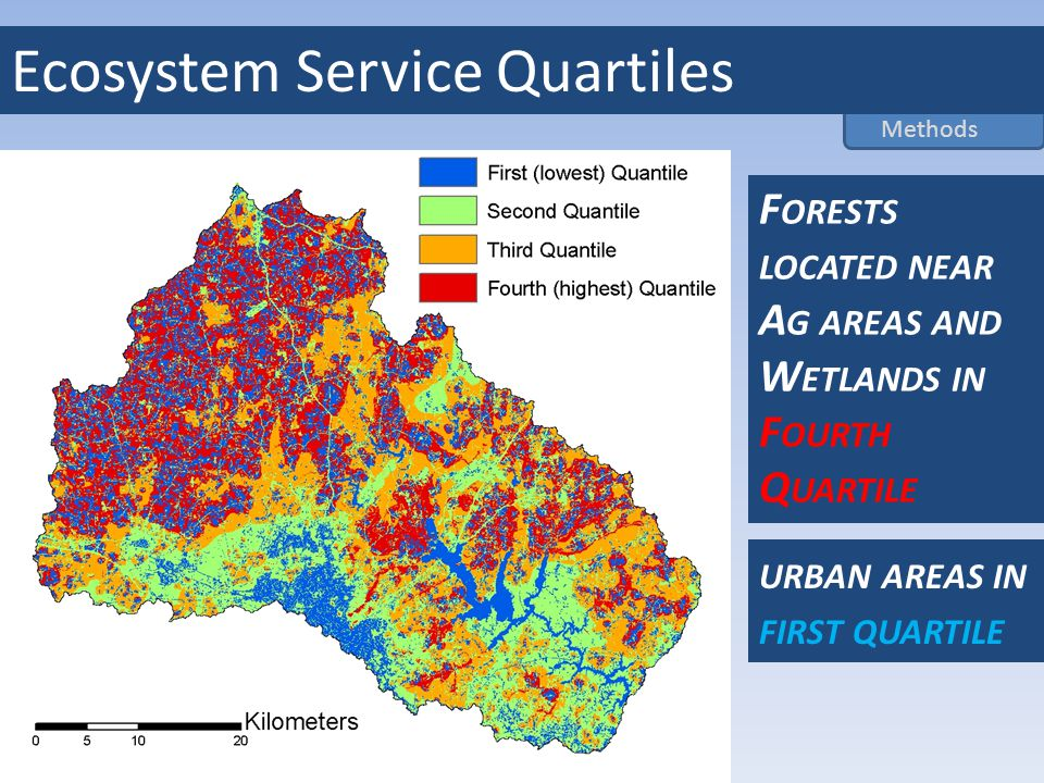 Methods Ecosystem Service Quartiles F ORESTS LOCATED NEAR A G AREAS AND W ETLANDS IN F OURTH Q UARTILE URBAN AREAS IN FIRST QUARTILE