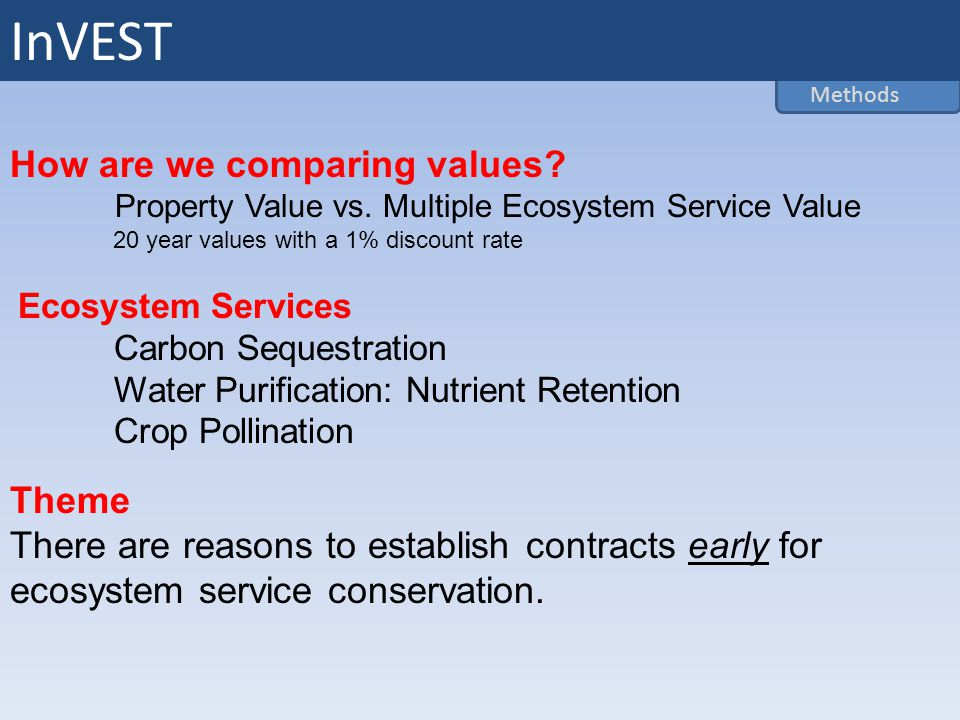 Ecosystem Services Carbon Sequestration Water Purification: Nutrient Retention Crop Pollination InVEST Methods How are we comparing values.