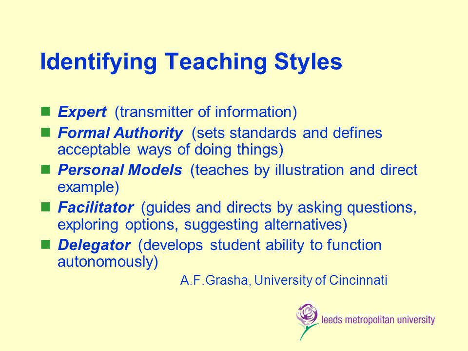 Identifying Teaching Styles Expert (transmitter of information) Formal Authority (sets standards and defines acceptable ways of doing things) Personal Models (teaches by illustration and direct example) Facilitator (guides and directs by asking questions, exploring options, suggesting alternatives) Delegator (develops student ability to function autonomously) A.F.Grasha, University of Cincinnati