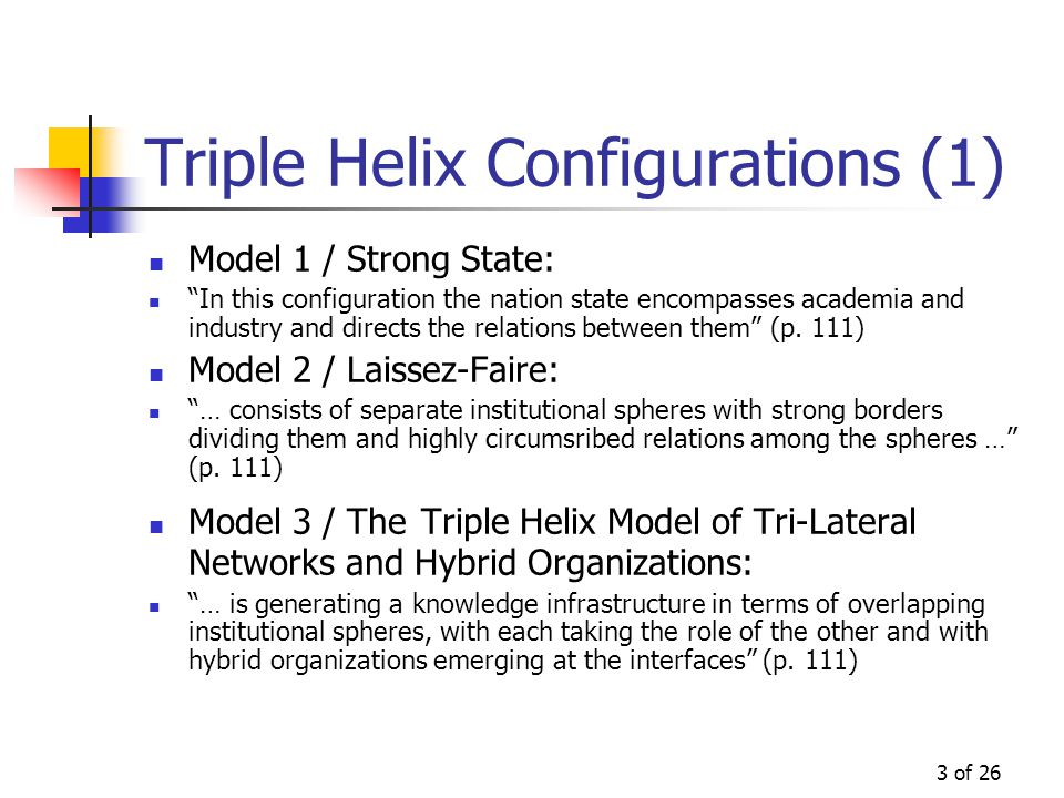 3 of 26 Triple Helix Configurations (1) Model 1 / Strong State: In this configuration the nation state encompasses academia and industry and directs the relations between them (p.