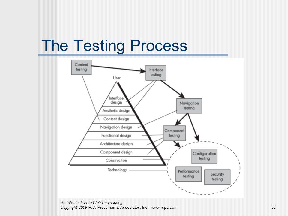 An Introduction to Web Engineering Copyright 2009 R.S. Pressman & Associates, Inc. www.rspa.com56 The Testing Process