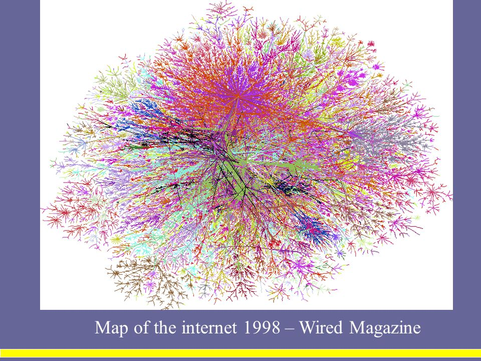 Map of the internet 1998 – Wired Magazine