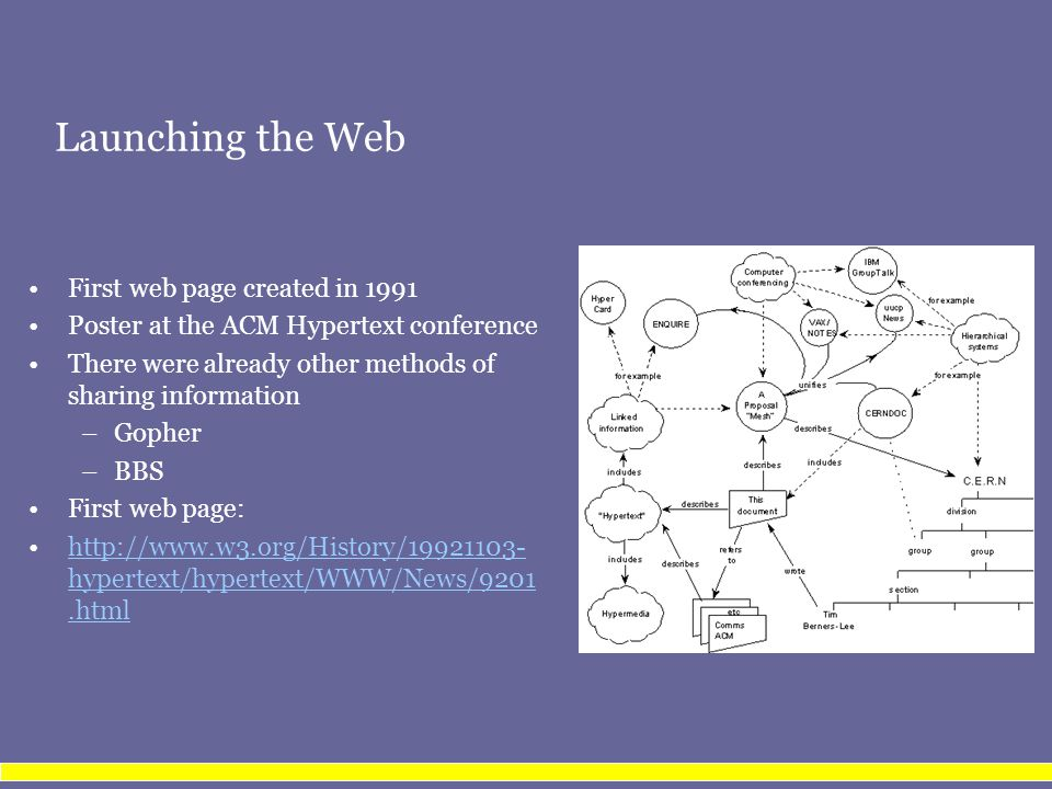 Launching the Web First web page created in 1991 Poster at the ACM Hypertext conference There were already other methods of sharing information –Gopher –BBS First web page: http://www.w3.org/History/19921103- hypertext/hypertext/WWW/News/9201.htmlhttp://www.w3.org/History/19921103- hypertext/hypertext/WWW/News/9201.html