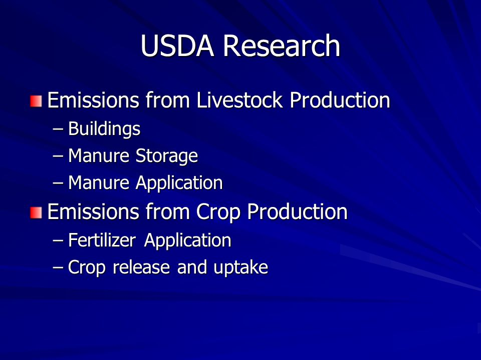 USDA Research Emissions from Livestock Production –Buildings –Manure Storage –Manure Application Emissions from Crop Production –Fertilizer Application –Crop release and uptake
