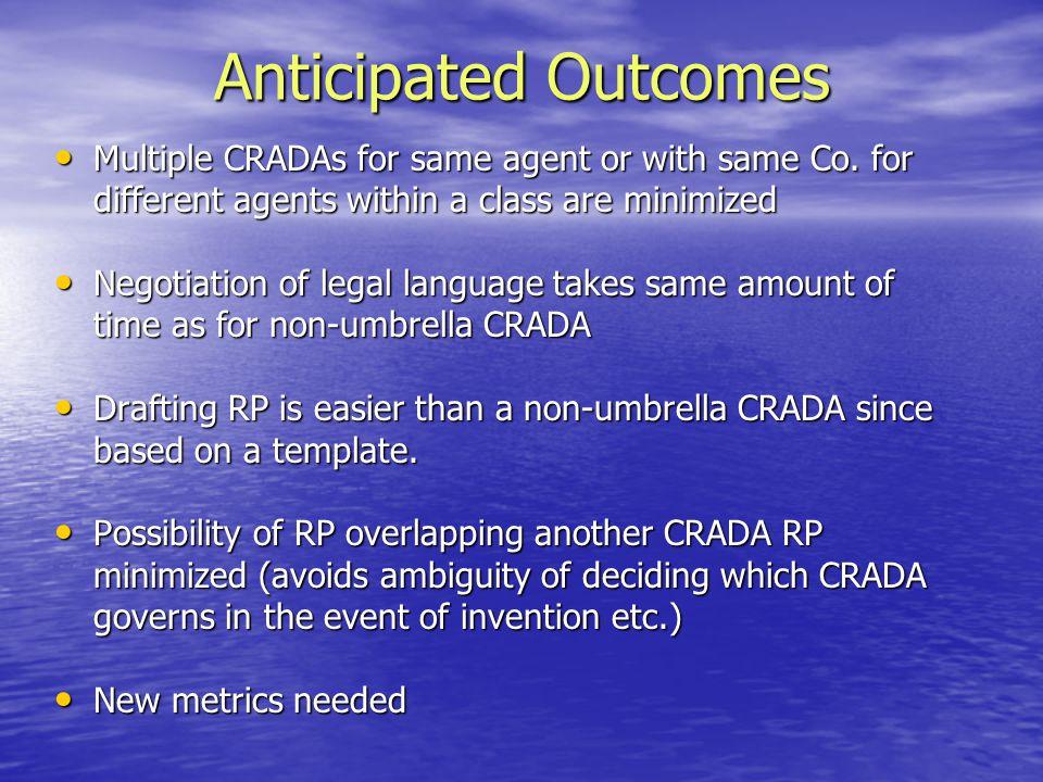 Advantages to Scientific Program Sci.Div. Dir. only CRADA PI Sci.