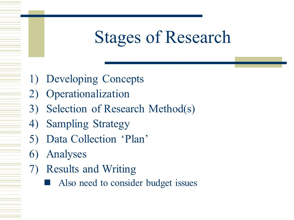 Stages of Research 1)Developing Concepts 2)Operationalization 3)Selection of Research Method(s) 4)Sampling Strategy 5)Data Collection 'Plan' 6)Analyse