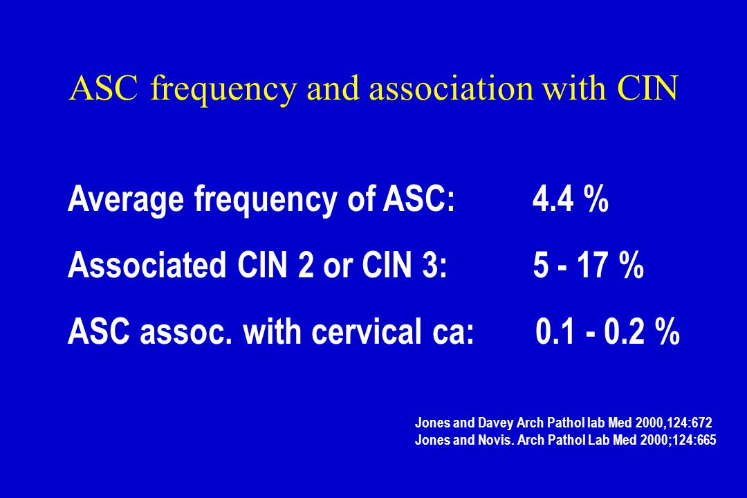 ASC frequency and association with CIN Average frequency of ASC:4.4 % Associated CIN 2 or CIN 3:5 - 17 % ASC assoc. with cervical ca: 0.1 - 0.2 % Jone