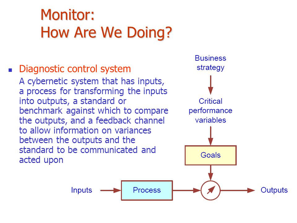 Monitor: How Are We Doing? Diagnostic control system A cybernetic system that has inputs, a process for transforming the inputs into outputs, a standa
