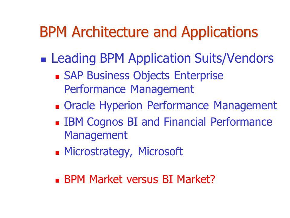 BPM Architecture and Applications Leading BPM Application Suits/Vendors SAP Business Objects Enterprise Performance Management Oracle Hyperion Perform