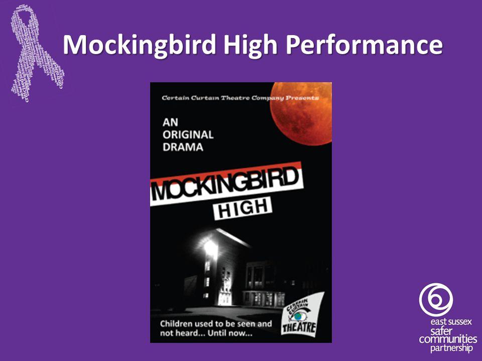Mockingbird High Performance