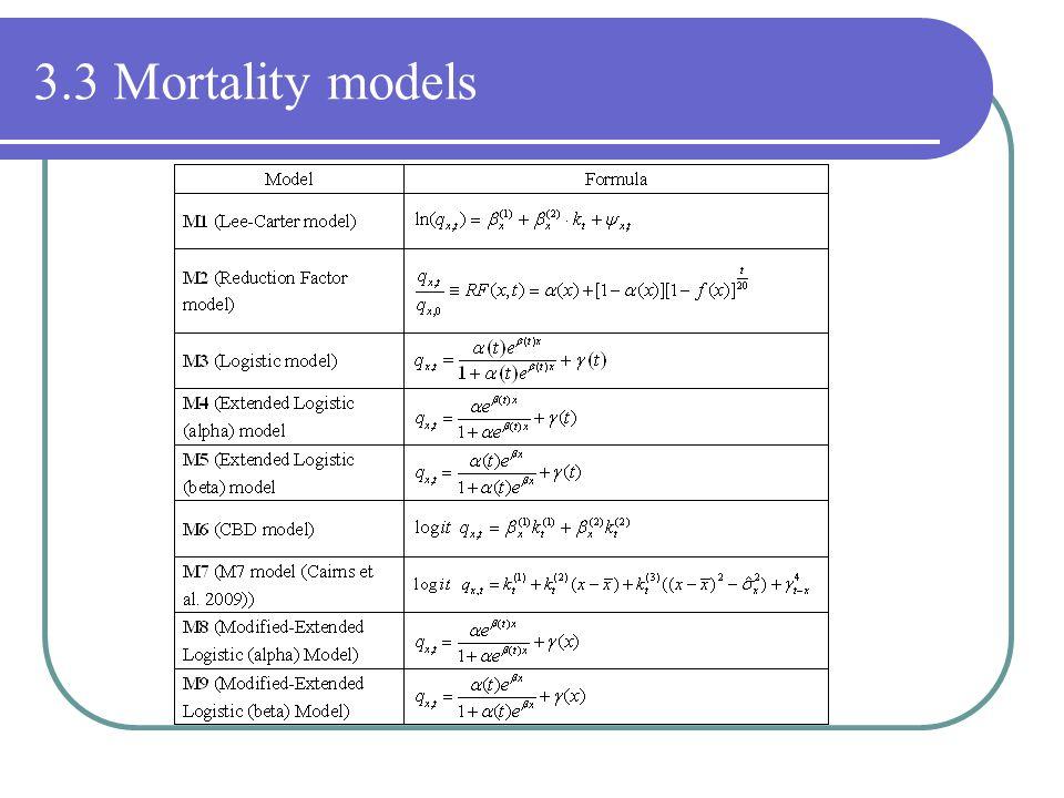 3.3 Mortality models