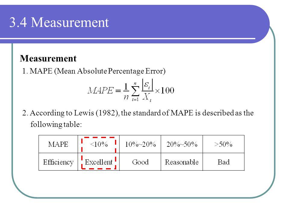 3.4 Measurement Measurement 1. MAPE (Mean Absolute Percentage Error) 2.