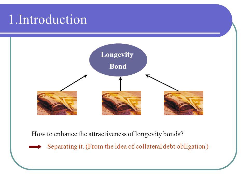 1.Introduction Longevity Bond How to enhance the attractiveness of longevity bonds.