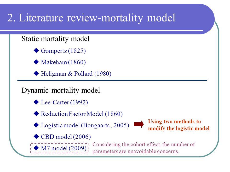 2. Literature review-mortality model Static mortality model  Gompertz (1825)  Makeham (1860)  Heligman & Pollard (1980) Dynamic mortality model  L