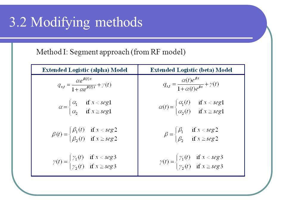 3.2 Modifying methods Method I: Segment approach (from RF model)